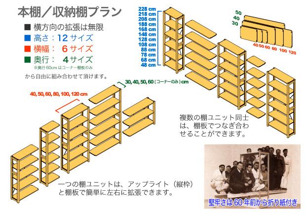 本棚/収納棚の組み方(イメージ図)